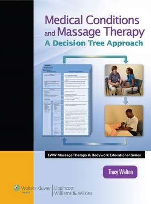 Medical Conditions and Massage Therapy imagine