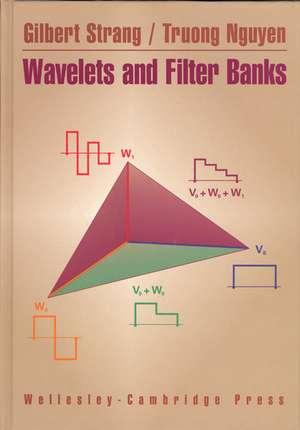 Wavelets and Filter Banks imagine