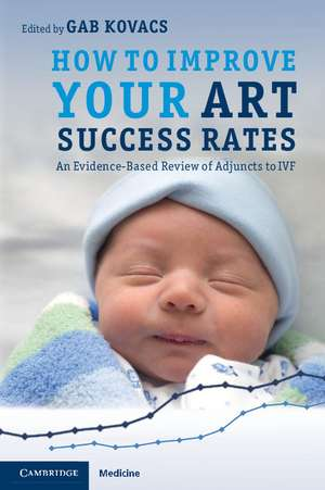 How to Improve your ART Success Rates: An Evidence-Based Review of Adjuncts to IVF de Gab Kovacs