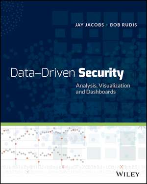 Data–Driven Security imagine