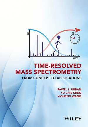 Time–Resolved Mass Spectrometry