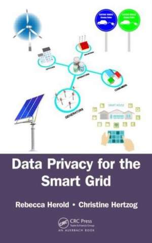 Data Privacy for the Smart Grid imagine