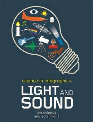 Science in Infographics: Light and Sound imagine