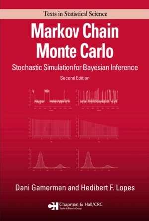 Markov Chain Monte Carlo imagine