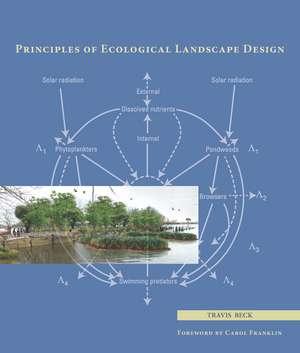 Principles of Ecological Landscape Design imagine