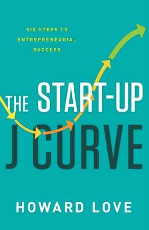 Start-Up J Curve