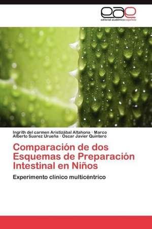 Comparacion de DOS Esquemas de Preparacion Intestinal En Ninos