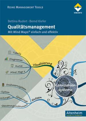 Qualitaetsmanagement