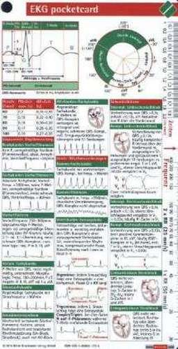 EKG pocketcard