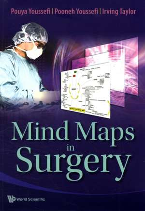 Mind Maps in Surgery
