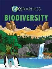 Ecographics: Biodiversity