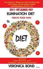 Anti-Inflammatory Elimination Diet Health Food Plan