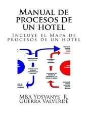 Manual de Procesos de Un Hotel