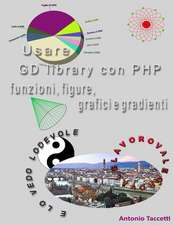 Usare GD Library Con PHP