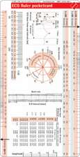 ECG Ruler Pocketcard