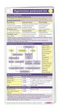 Hypertension Pocketcard Set
