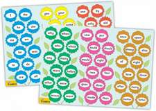 Jolly Phonics Tricky Word Posters (in Print Letters)