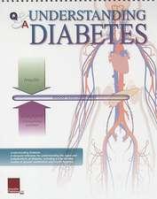 Q&A Understanding Diabetes