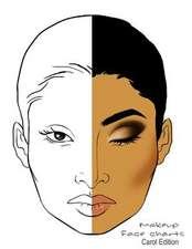 Makeup Face Charts Carol Edition