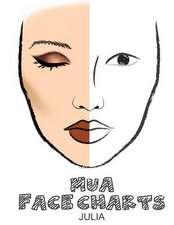 Mua Face Charts Julia