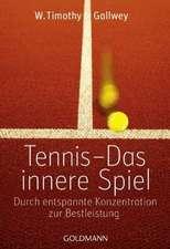 Tennis -  Das innere Spiel