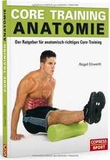 Core Training Anatomie