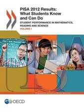 Pisa Pisa 2012 Results:  Student Performance in Mathematics, Reading